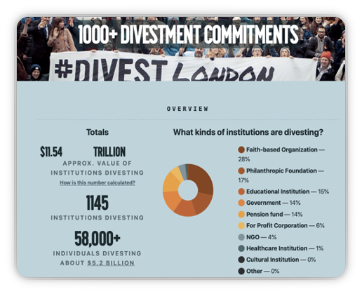 Fossil fuel divestment growing rapidly
